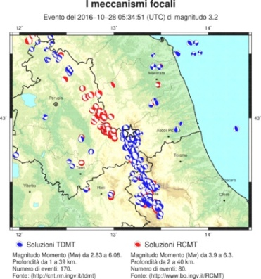 Seismic activity along the spine of Central Italy - October, 2016