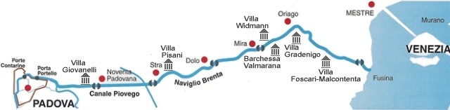 The Navaglio Brenta, or Brenta Canal, runs from Venice to Padova