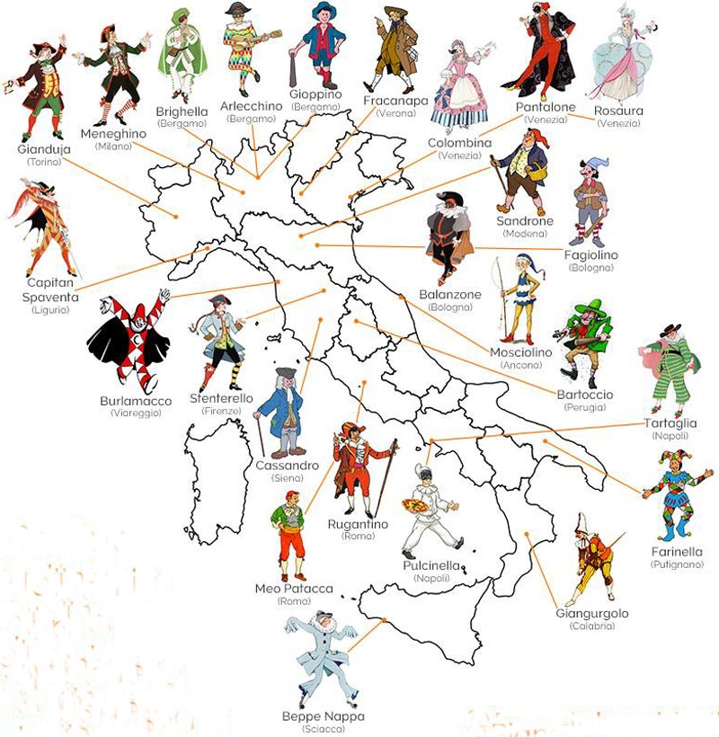 Traditional Carnival Characters of Italy - in Venice Pantalone, Colombina and Rosaura were the local characters.